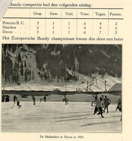 Фото 6. Итоги чемпионата Европы 1904 года